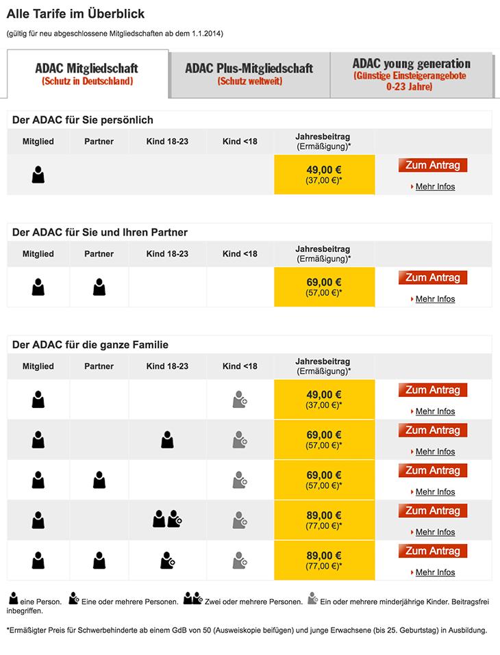 ADAC Beitrag Basismitgliedschaft